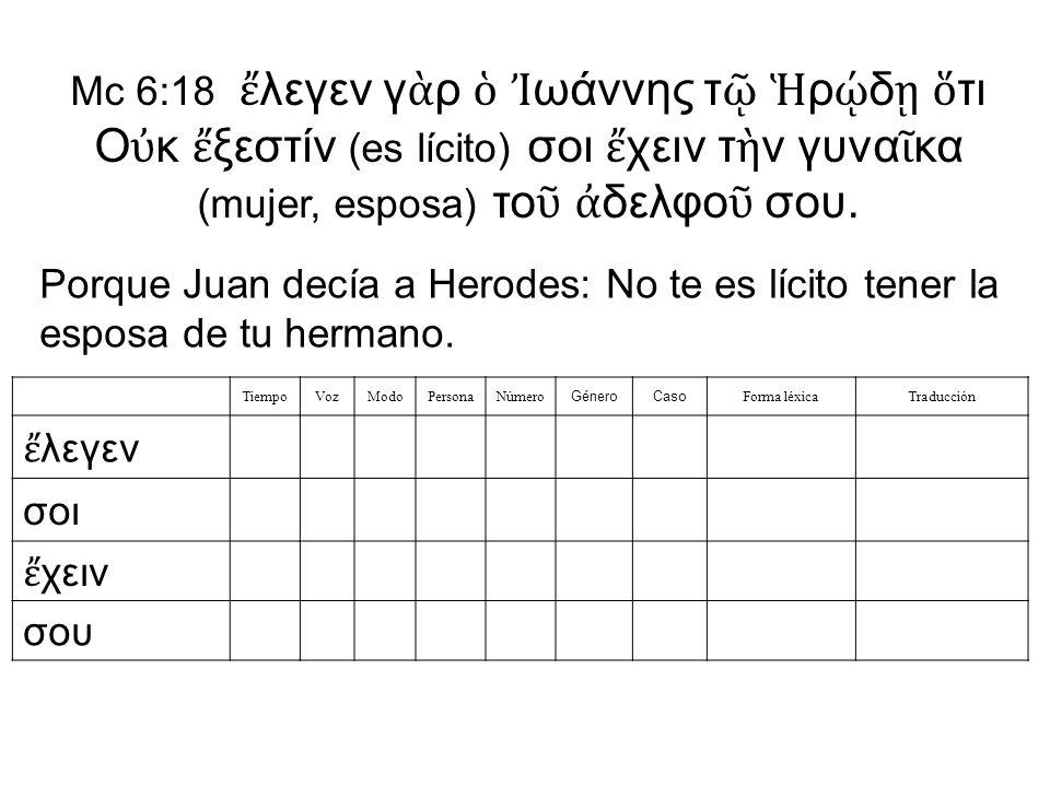 Mc 6:18 λεγεν γ ρ ωάννης τ ρ δ τι Ο κ ξεστίν (es lícito) σοι χειν τ ν γυνα κα (mujer, esposa) το δελφο σου. Porque Juan decía a Herodes: No te es líci