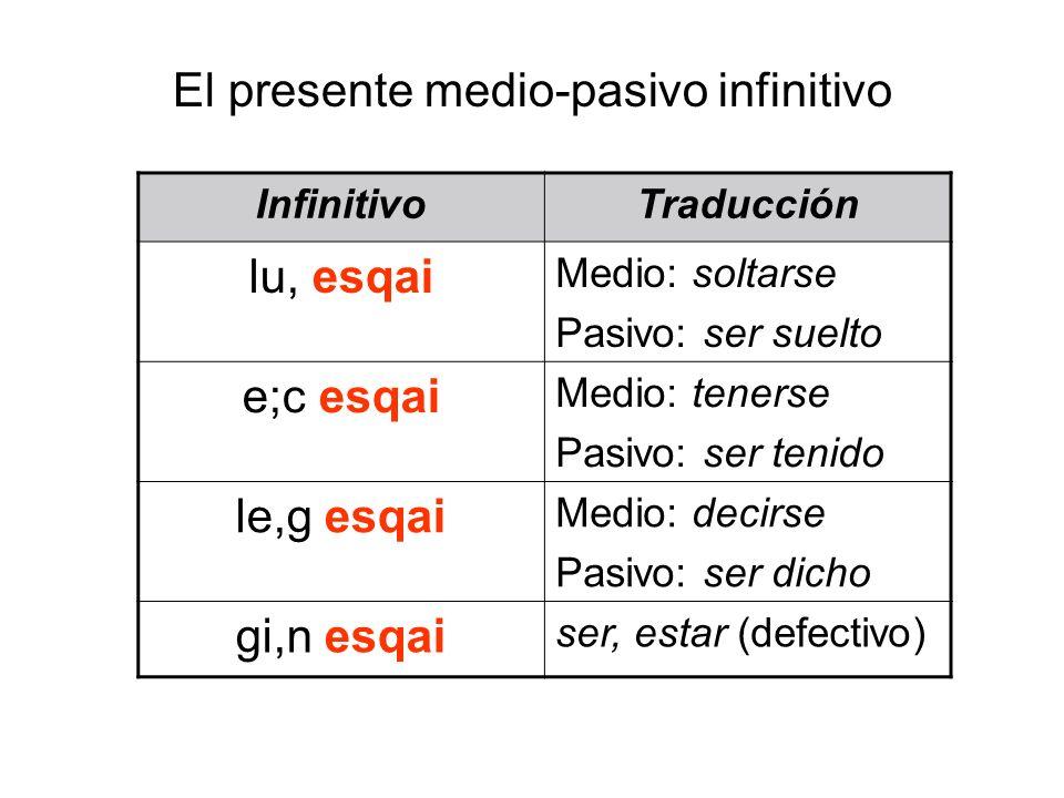 El presente medio-pasivo infinitivo InfinitivoTraducción lu, esqai Medio: soltarse Pasivo: ser suelto e;c esqai Medio: tenerse Pasivo: ser tenido le,g