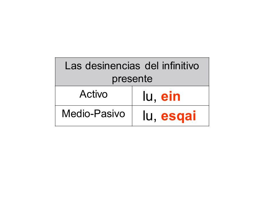 Las desinencias del infinitivo presente Activo lu, ein Medio-Pasivo lu, esqai