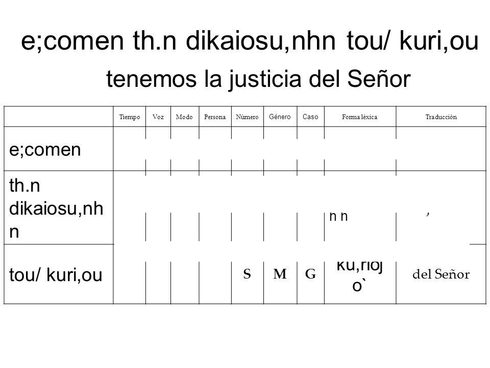 TiempoVozModoPersonaNúmero GéneroCaso Forma léxicaTraducción e;comen PAI1P e;cw tenemos th.n dikaiosu,nh n SFA dikaiosu,n h h` la justicia tou/ kuri,o