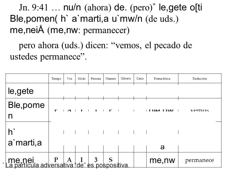 TiempoVozModoPersonaNúmero GéneroCaso Forma léxicaTraducción le,gete PAI2P le,gw (uds.) dicen Ble,pome n PAI1P ble,pw vemos h` a`marti,a SFN el pecado