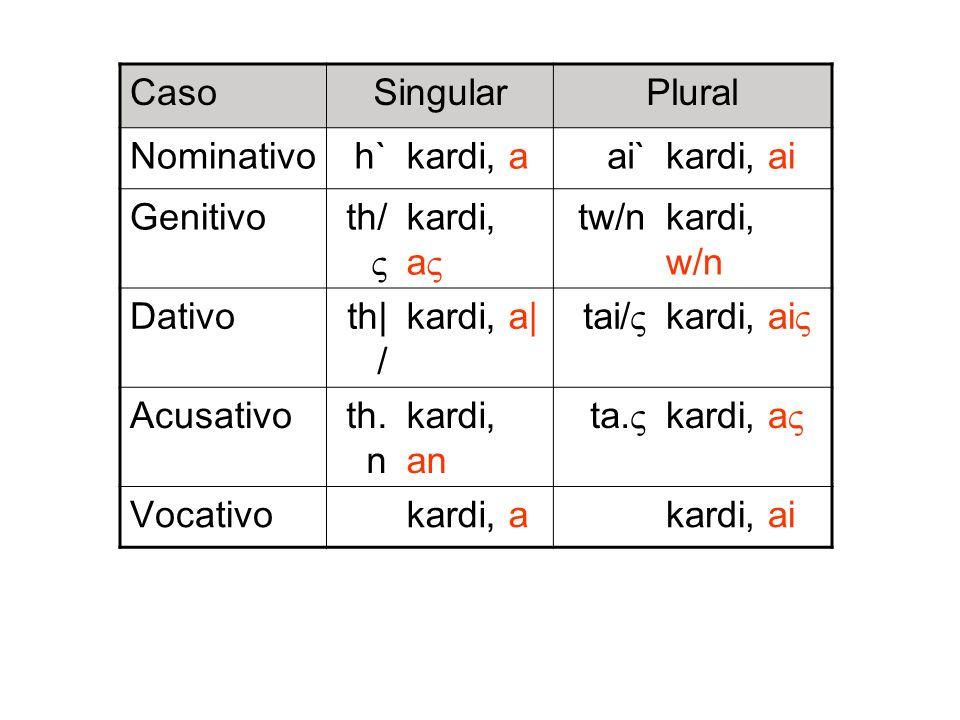 Caso SingularPlural Nominativo h`kardi, aai`kardi, ai Genitivo th/ kardi, a tw/nkardi, w/n Dativo th| / kardi, a| tai/ kardi, ai Acusativo th. n kardi