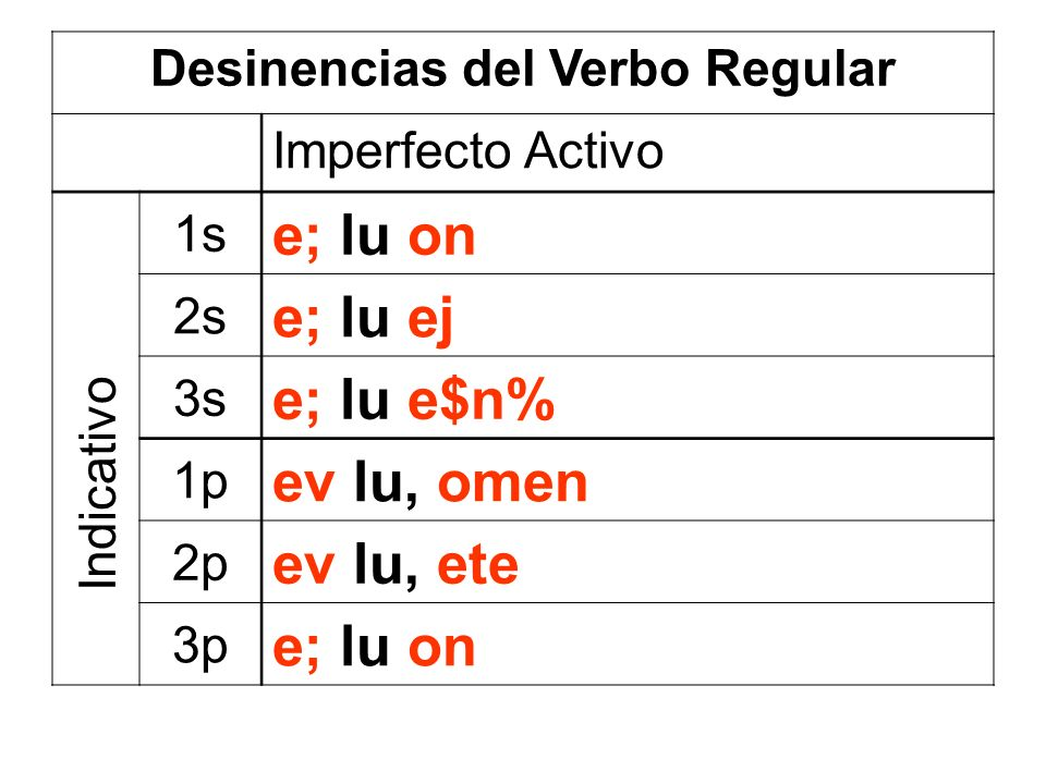 Desinencias del Verbo Regular Imperfecto Activo 1s e; lu on 2s e; lu ej 3s e; lu e$n% 1p ev lu, omen 2p ev lu, ete 3p e; lu on Indicativo