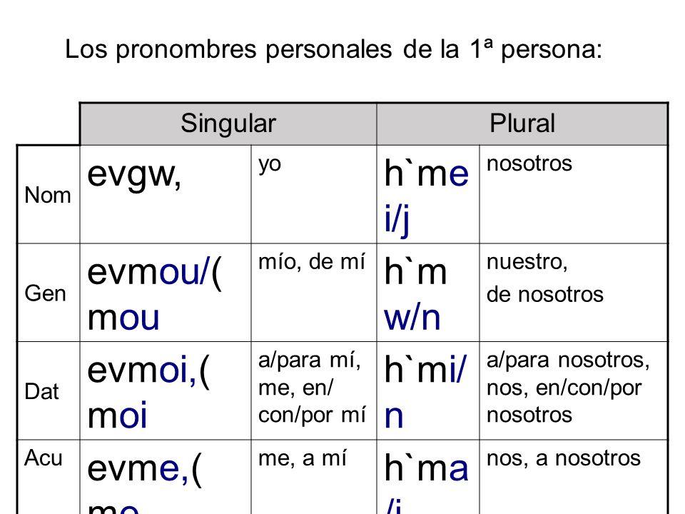 SingularPlural Nom evgw, yo h`me i/j nosotros Gen evmou/( mou mío, de mí h`m w/n nuestro, de nosotros Dat evmoi,( moi a/para mí, me, en/ con/por mí h`