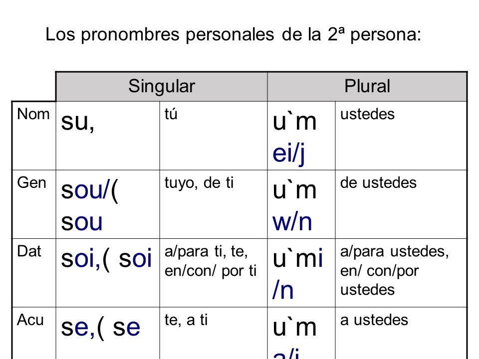 SingularPlural Nom su, tú u`m ei/j ustedes Gen sou/( sou tuyo, de ti u`m w/n de ustedes Dat soi,( soi a/para ti, te, en/con/ por ti u`mi /n a/para ust