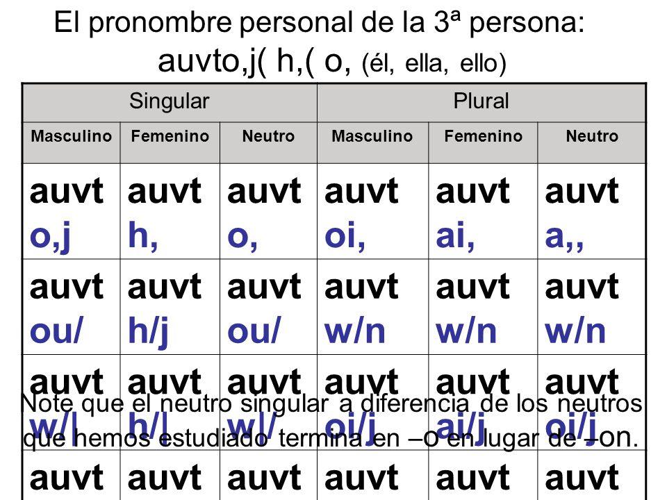 SingularPlural MasculinoFemeninoNeutroMasculinoFemeninoNeutro auvt o,j auvt h, auvt o, auvt oi, auvt ai, auvt a,, auvt ou/ auvt h/j auvt ou/ auvt w/n
