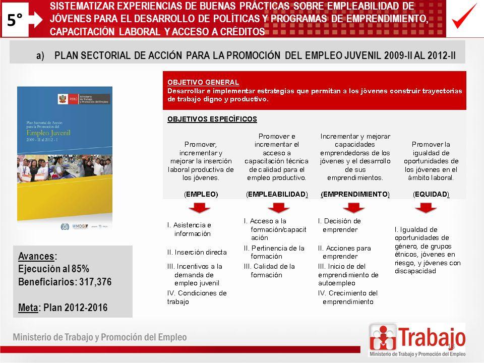 5° a)PLAN SECTORIAL DE ACCI Ó N PARA LA PROMOCI Ó N DEL EMPLEO JUVENIL 2009-II AL 2012-II Avances: Ejecución al 85% Beneficiarios: 317,376 Meta: Plan