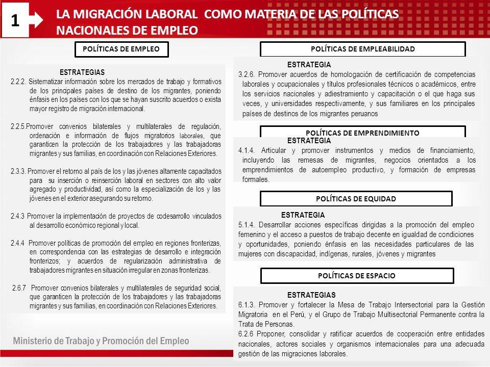 LA MIGRACIÓN LABORAL COMO MATERIA DE LAS POLÍTICAS NACIONALES DE EMPLEO 1 POLÍTICAS DE EMPLEO ESTRATEGIAS 2.2.2. Sistematizar información sobre los me