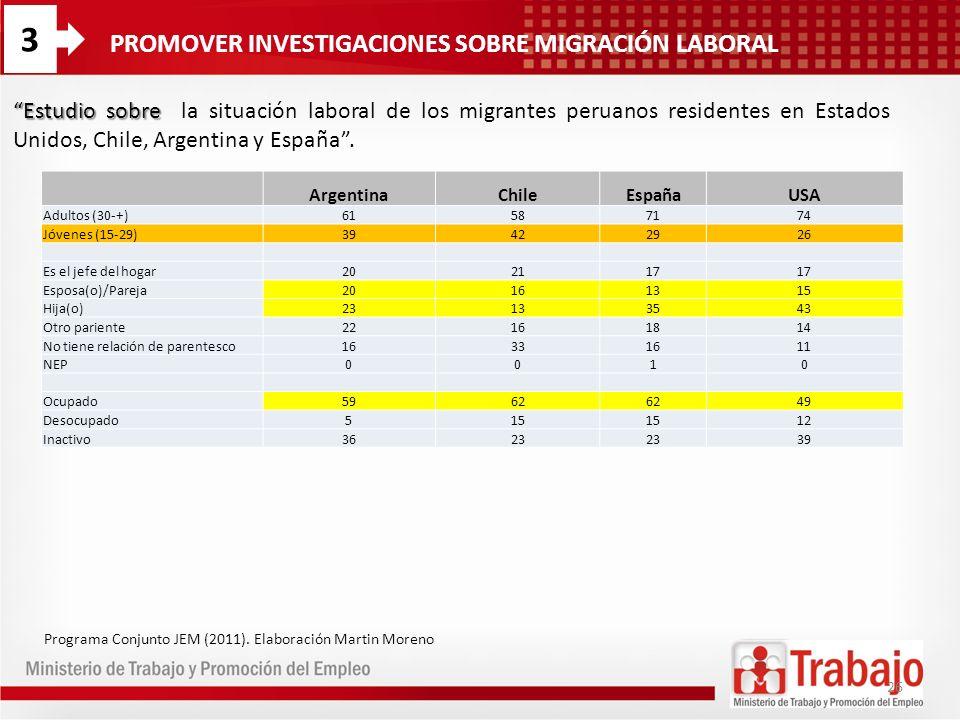 Estudio sobre Estudio sobre la situación laboral de los migrantes peruanos residentes en Estados Unidos, Chile, Argentina y España. 3 PROMOVER INVESTI