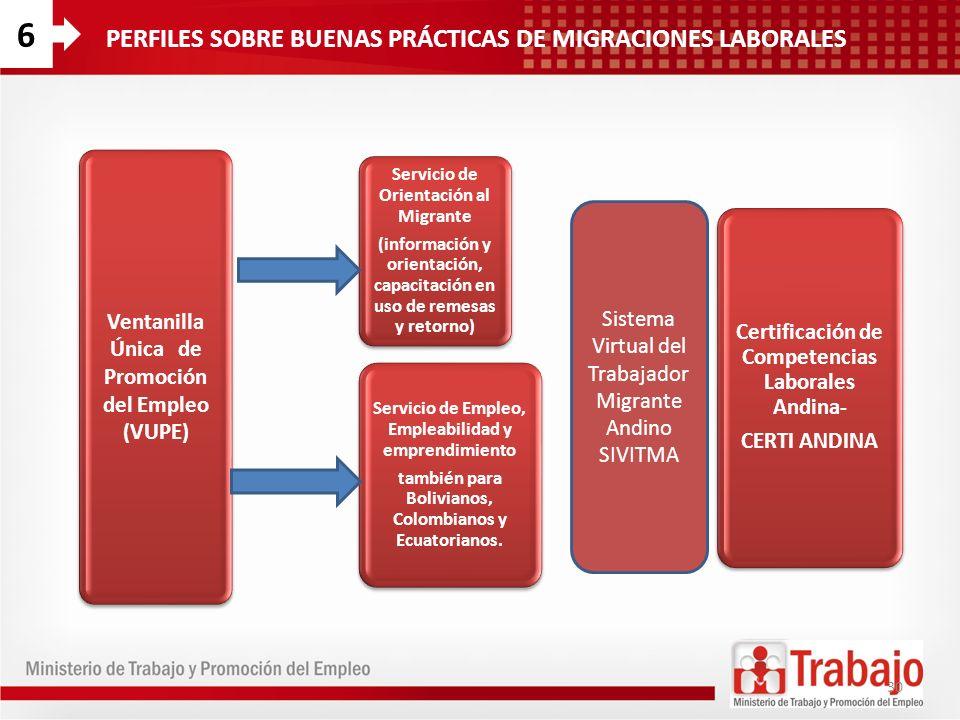 Servicio de Orientación al Migrante (información y orientación, capacitación en uso de remesas y retorno) Servicio de Empleo, Empleabilidad y emprendi