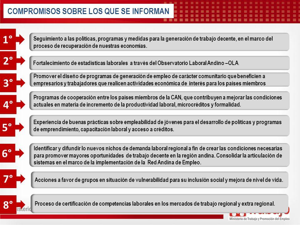 5° 15 c)PROGRAMAS DE PROMOCIÓN DEL EMPLEO, EMPLEABILIDAD Y EMPRENDIMIENTO SISTEMATIZAR EXPERIENCIAS DE BUENAS PRÁCTICAS SOBRE EMPLEABILIDAD DE JÓVENES PARA EL DESARROLLO DE POLÍTICAS Y PROGRAMAS DE EMPRENDIMIENTO, CAPACITACIÓN LABORAL Y ACCESO A CRÉDITOS