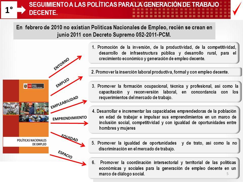 SEGUIMIENTO A LAS POLÍTICAS PARA LA GENERACIÓN DE TRABAJO DECENTE. 1° 1. Promoción de la inversión, de la productividad, de la competitividad, desarro