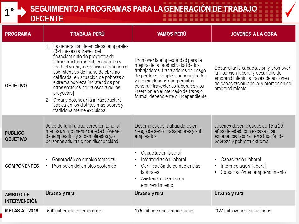 IDENTIFICAR Y DIFUNDIR LO NUEVOS NICHOS DE DEMANDA LABORAL REGIONAL.