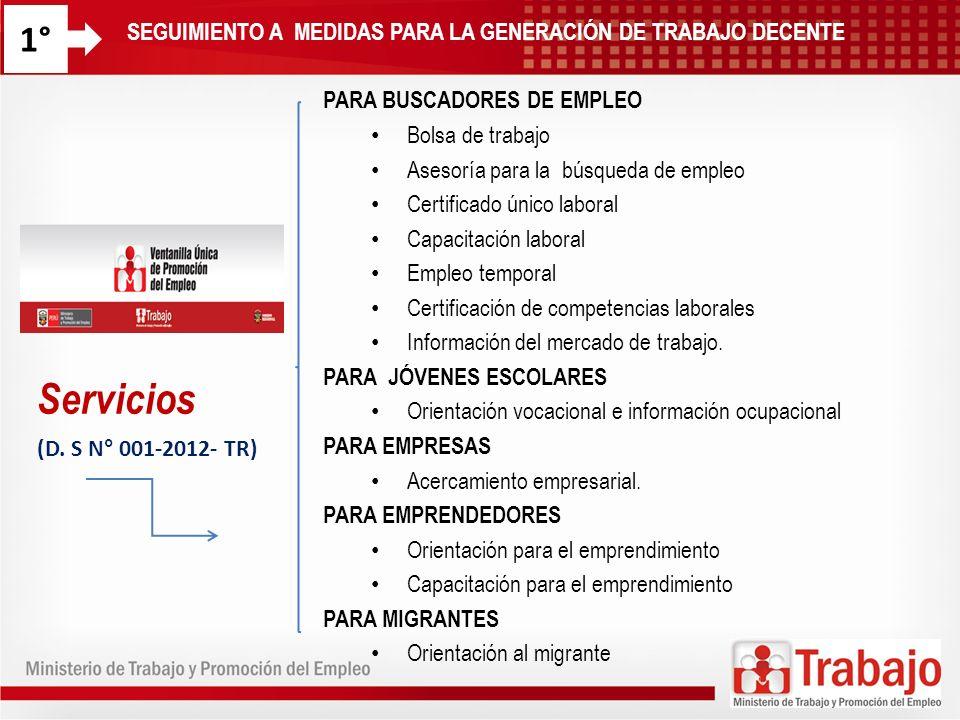Servicios SEGUIMIENTO A MEDIDAS PARA LA GENERACIÓN DE TRABAJO DECENTE PARA BUSCADORES DE EMPLEO Bolsa de trabajo Asesoría para la búsqueda de empleo C