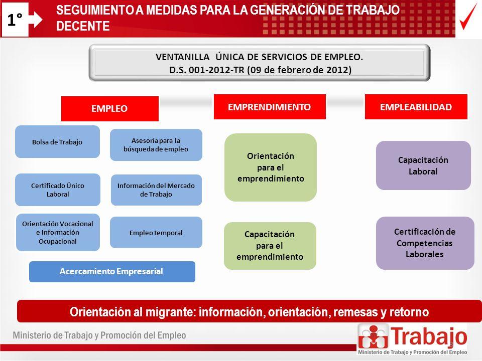 SEGUIMIENTO A MEDIDAS PARA LA GENERACIÓN DE TRABAJO DECENTE 1° VENTANILLA ÚNICA DE SERVICIOS DE EMPLEO. D.S. 001-2012-TR (09 de febrero de 2012) EMPLE