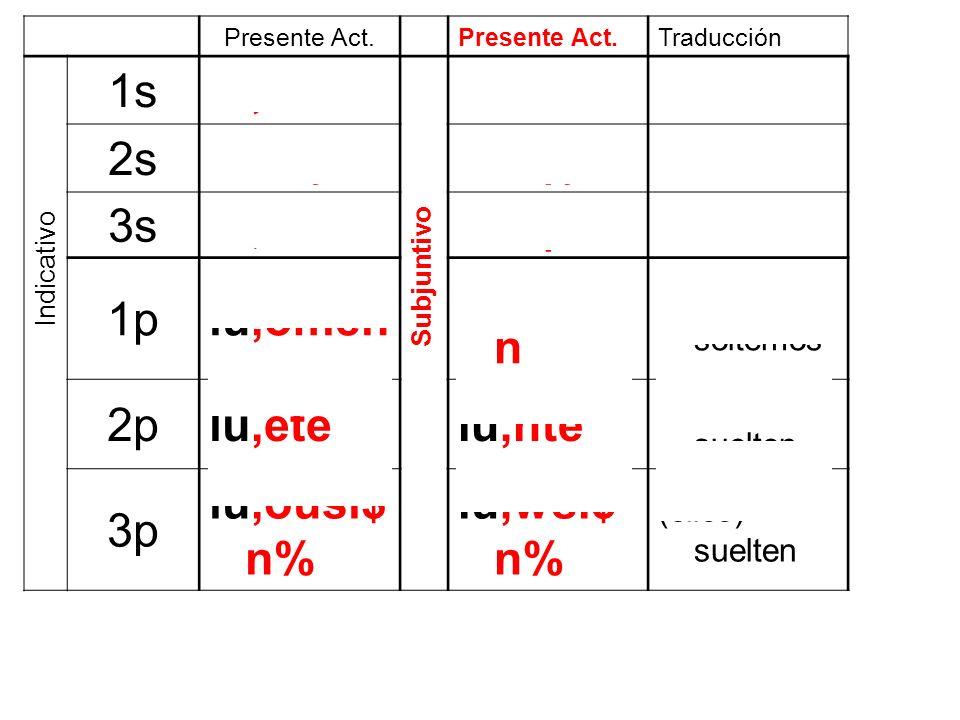 Presente Act.