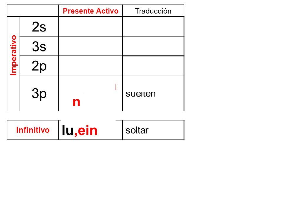 Presente ActivoTraducción 2slu/e suelta 3slue,tw suelte 2plu,ete suelten 3p lue,twsa n suelten Infinitivo lu,ein soltar Imperativo