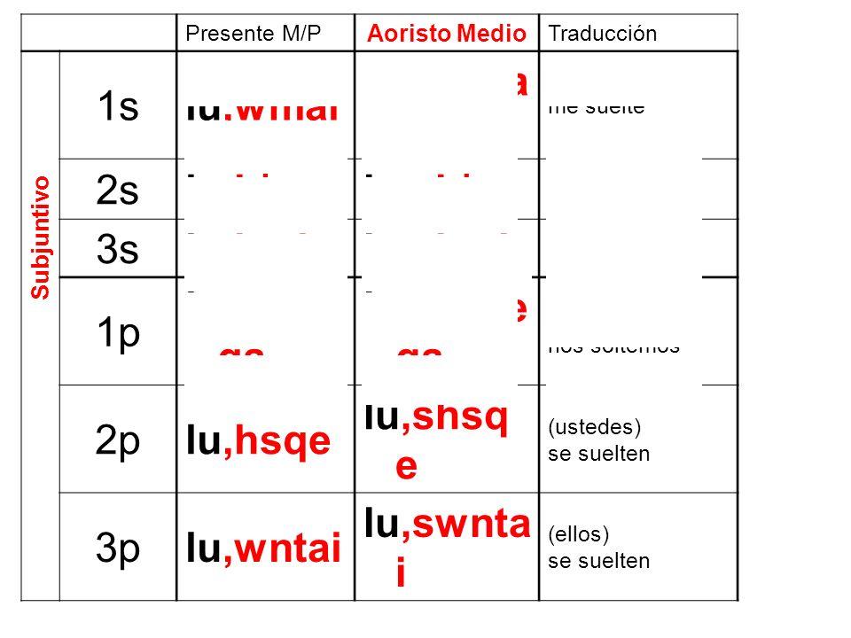 Presente M/P Aoristo Medio Traducción 1slu,wmai lu,swma i me suelte 2slu,h|lu,sh| te sueltes 3slu,htailu,shtai se suelte 1p luw,me qa lusw,me qa (nosotros) nos soltemos 2plu,hsqe lu,shsq e (ustedes) se suelten 3plu,wntai lu,swnta i (ellos) se suelten Subjuntivo