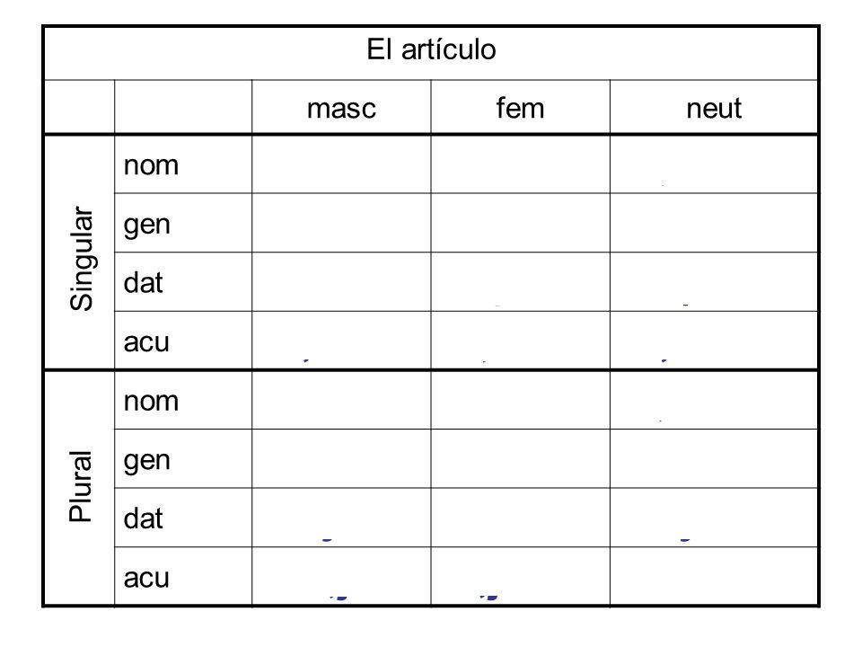 El artículo mascfemneut nom o`o`h`to, gen tou/th/jtou/ dat tw|/th/|tw/| acu to,nth,nto, nom oi`ai`ta, gen tw/n dat toi/jtai/jtoi/j acu tou,jta,jta, Plural Singular