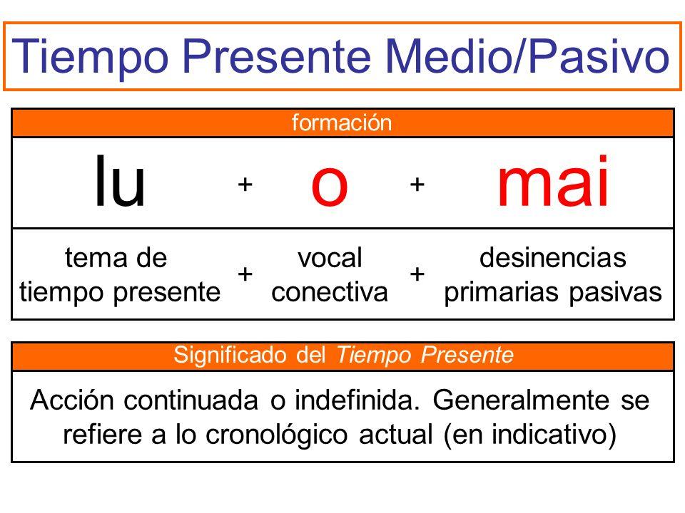 Tiempo Presente Medio/Pasivo tema de tiempo presente vocal conectiva desinencias primarias pasivas ++ luomai ++ formación Significado del Tiempo Presente Acción continuada o indefinida.