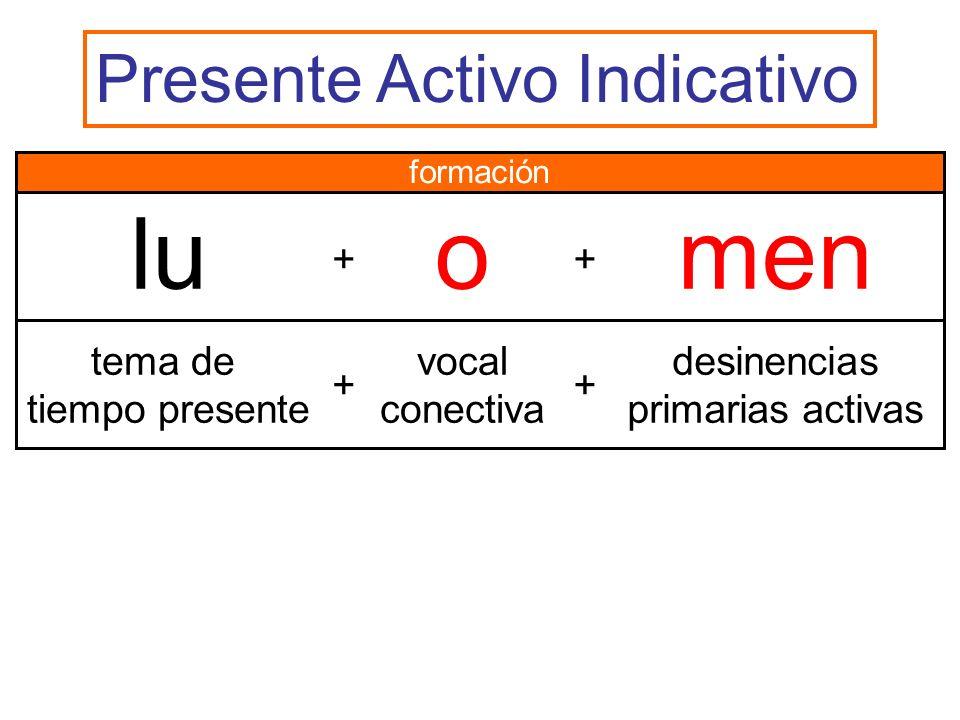 Presente Activo Indicativo tema de tiempo presente vocal conectiva desinencias primarias activas ++ luomen ++ formación significado