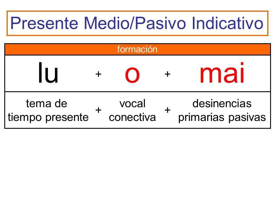 Desinencias del Verbo Regular Presente Activo 1s lu, w 2s lu, ei 3s lu, ei 1p lu, omen 2p lu, ete 3p lu, ousi$n% Indicativo