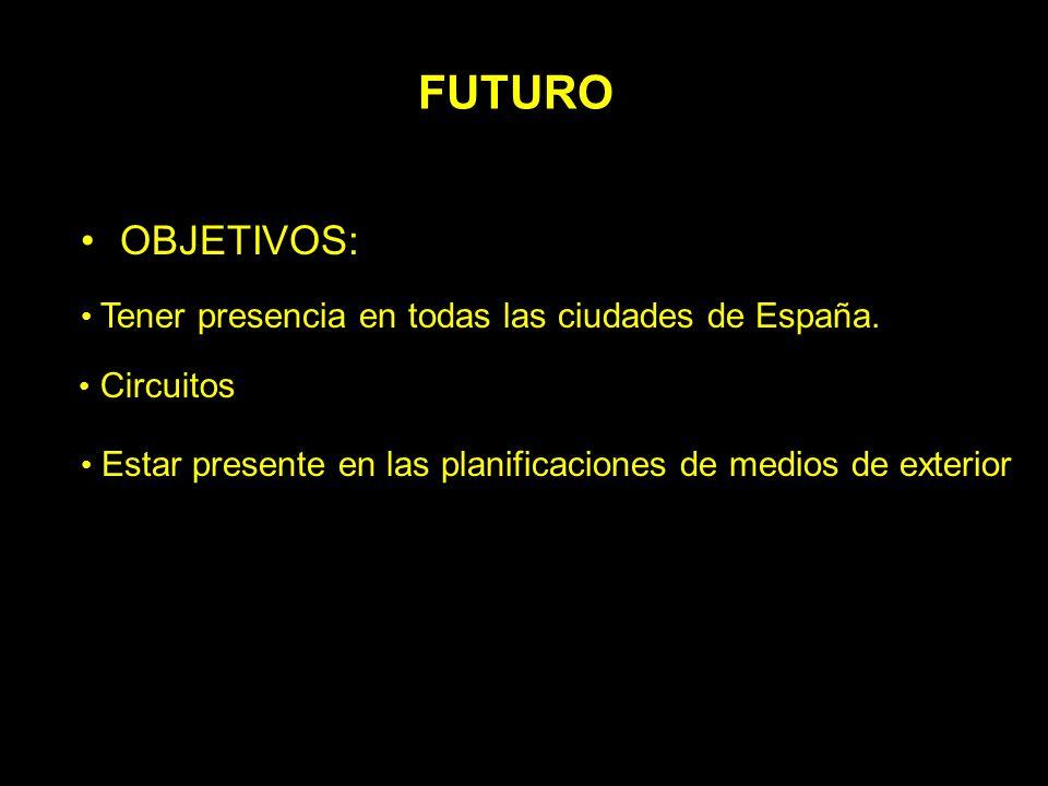 FUTURO OBJETIVOS: Tener presencia en todas las ciudades de España. Circuitos Estar presente en las planificaciones de medios de exterior
