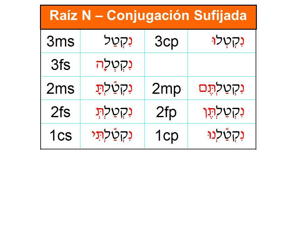 Raíz N – Conjugación Sufijada