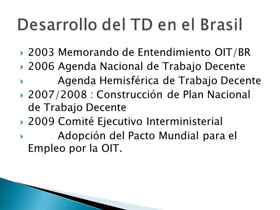 2003 Memorando de Entendimiento OIT/BR 2006 Agenda Nacional de Trabajo Decente Agenda Hemisférica de Trabajo Decente 2007/2008 : Construcción de Plan Nacional de Trabajo Decente 2009 Comité Ejecutivo Interministerial Adopción del Pacto Mundial para el Empleo por la OIT.