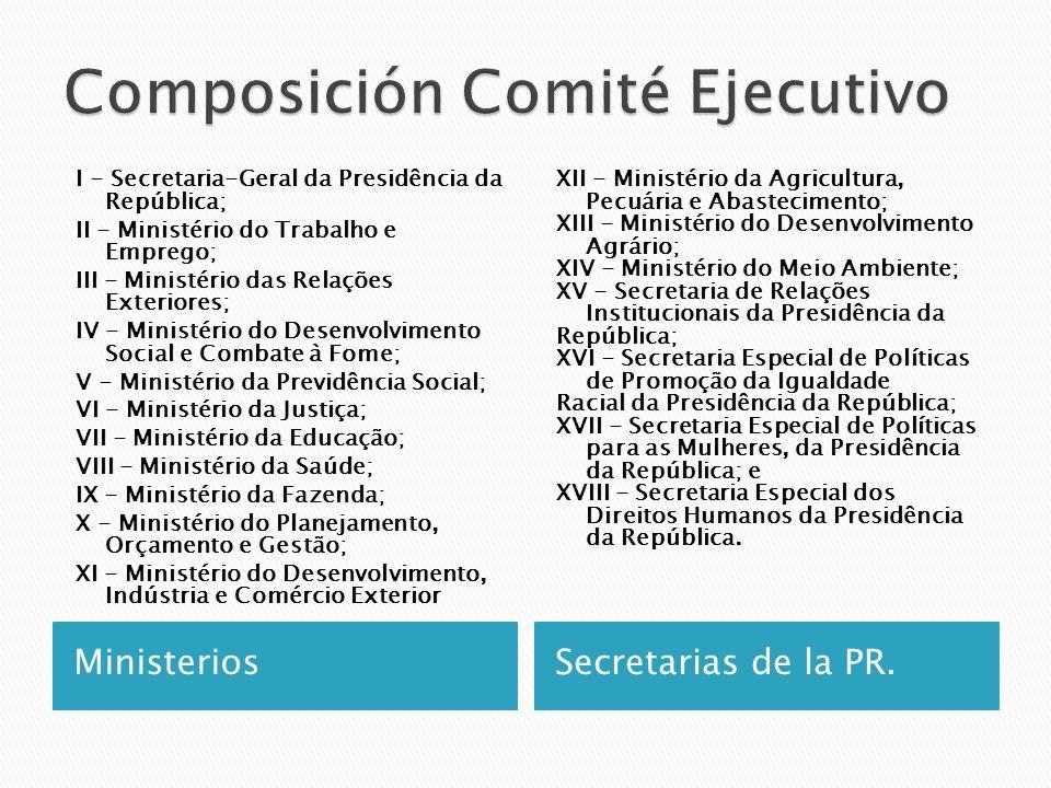 MinisteriosSecretarias de la PR. I - Secretaria-Geral da Presidência da República; II - Ministério do Trabalho e Emprego; III - Ministério das Relaçõe