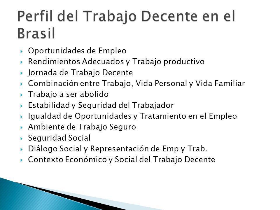 Oportunidades de Empleo Rendimientos Adecuados y Trabajo productivo Jornada de Trabajo Decente Combinación entre Trabajo, Vida Personal y Vida Familia