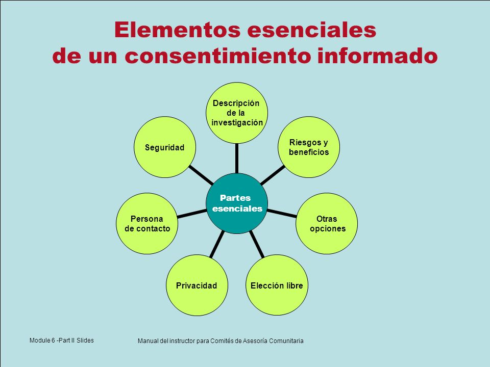 Module 6 -Part II Slides Manual del instructor para Comités de Asesoría Comunitaria Elementos esenciales de un consentimiento informado Partes esencia