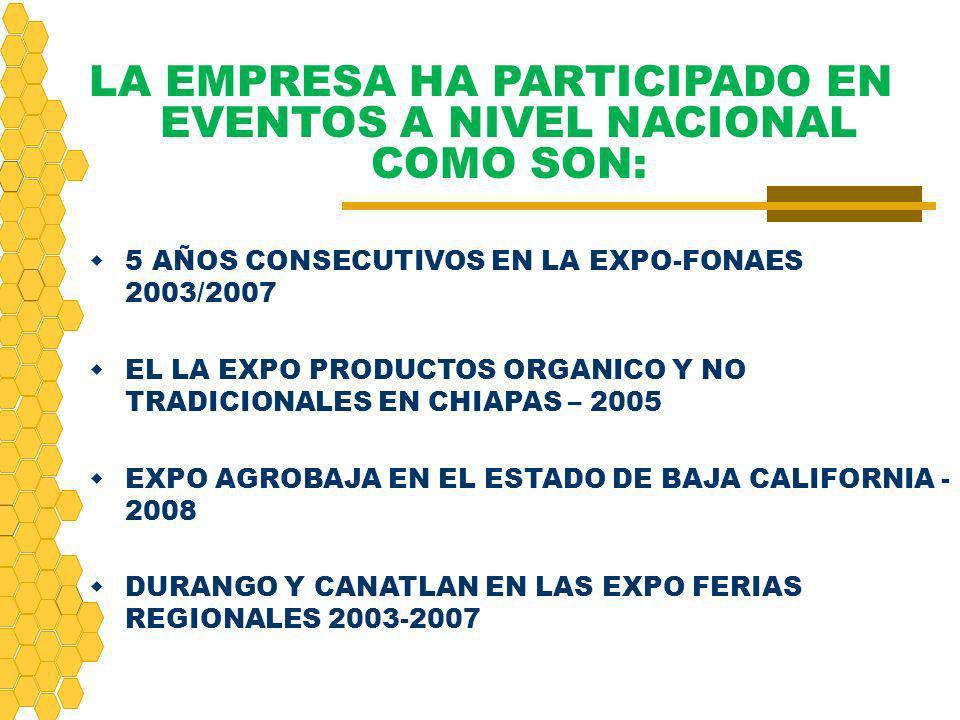 LA EMPRESA HA PARTICIPADO EN EVENTOS A NIVEL NACIONAL COMO SON: 5 AÑOS CONSECUTIVOS EN LA EXPO-FONAES 2003/2007 EL LA EXPO PRODUCTOS ORGANICO Y NO TRA