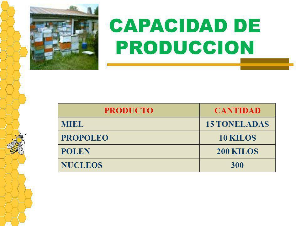 PRODUCTOCANTIDAD MIEL15 TONELADAS PROPOLEO10 KILOS POLEN200 KILOS NUCLEOS300 CAPACIDAD DE PRODUCCION