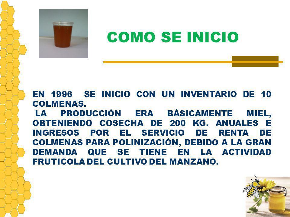 1998 SE DIO POR PRIMERA VEZ UNA IDENTIFICACION AL PRODUCTO (ETIQUETA).