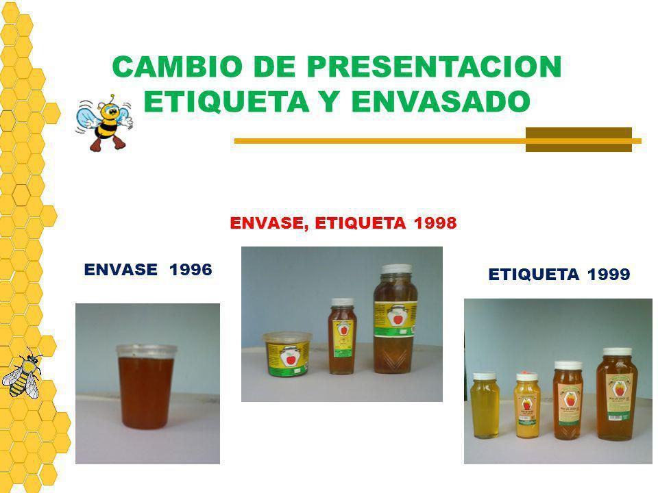 CRONOLOGIA AÑOSACTIVOSJUSTIFICACION 200080 COLMENAS - DEMANDA DE POLINIZACION, MPIO.