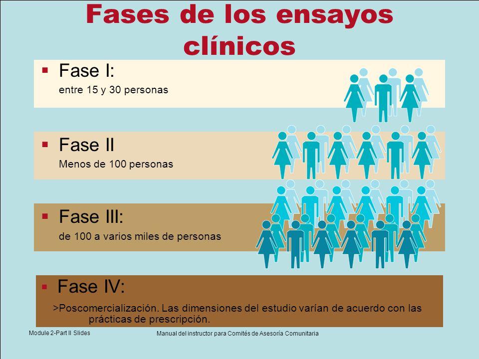 Module 2-Part II Slides Manual del instructor para Comités de Asesoría Comunitaria Fases de los ensayos clínicos Fase I: entre 15 y 30 personas Fase I