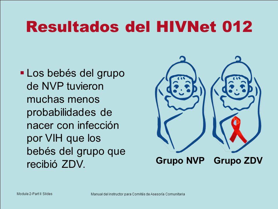 Module 2-Part II Slides Manual del instructor para Comités de Asesoría Comunitaria Resultados del HIVNet 012 Los bebés del grupo de NVP tuvieron mucha