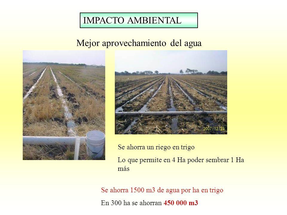 Mejor aprovechamiento del agua IMPACTO AMBIENTAL Se ahorra un riego en trigo Lo que permite en 4 Ha poder sembrar 1 Ha más Se ahorra 1500 m3 de agua p
