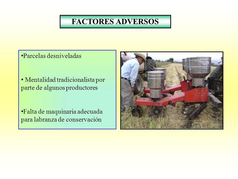 Parcelas desniveladas Mentalidad tradicionalista por parte de algunos productores Falta de maquinaria adecuada para labranza de conservación FACTORES