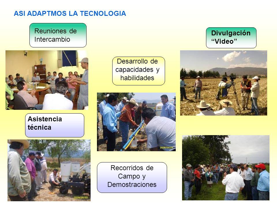 Reuniones de Intercambio Asistencia técnica Divulgación Video Recorridos de Campo y Demostraciones Desarrollo de capacidades y habilidades ASI ADAPTMO