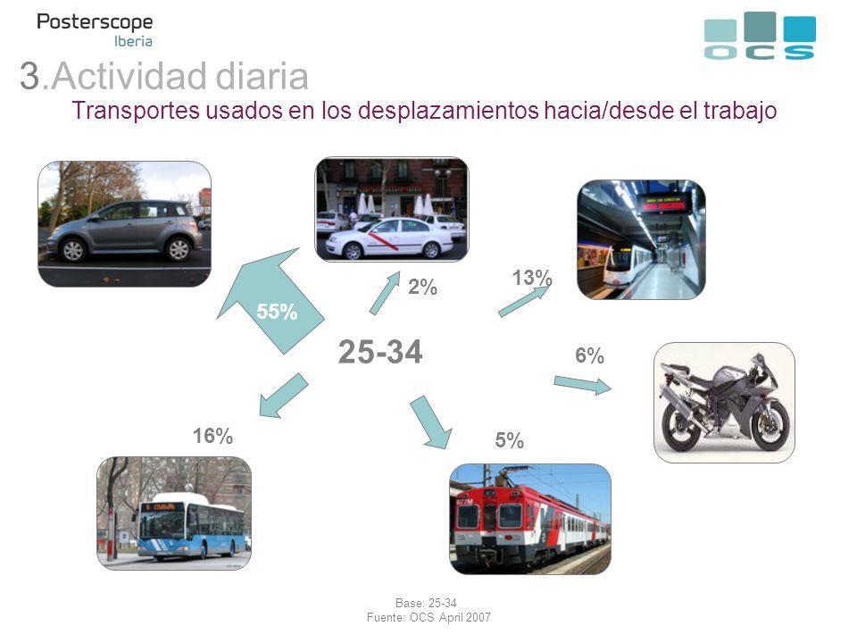 25-34 55% 16% 5% 6% 13% 2% Transportes usados en los desplazamientos hacia/desde el trabajo 3.Actividad diaria Base: 25-34 Fuente: OCS April 2007
