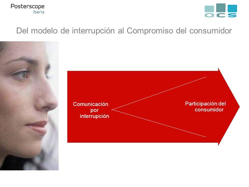 Del modelo de interrupción al Compromiso del consumidor Comunicación por interrupción Participación del consumidor