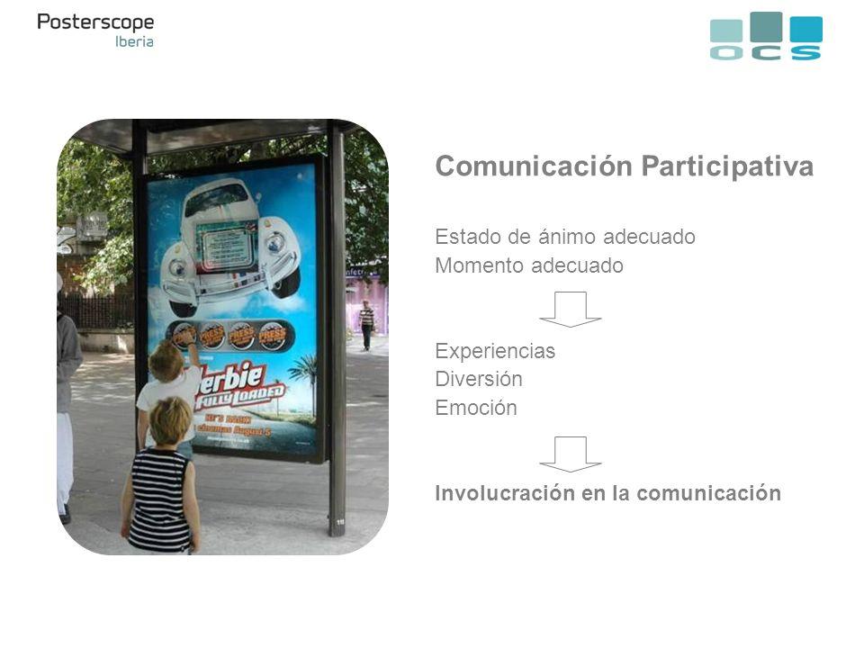 Comunicación Participativa Estado de ánimo adecuado Momento adecuado Experiencias Diversión Emoción Involucración en la comunicación