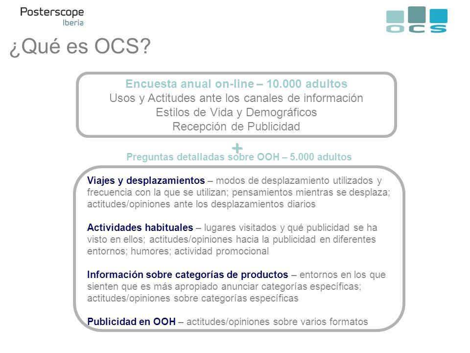 ¿Qué es OCS? Encuesta anual on-line – 10.000 adultos Usos y Actitudes ante los canales de información Estilos de Vida y Demográficos Recepción de Publ