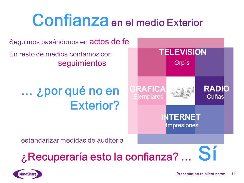 Presentation to client name 14 TELEVISION INTERNET GRAFICA RADIO Grp´s EjemplaresCuñas Impresiones Confianza en el medio Exterior ¿Recuperaría esto la