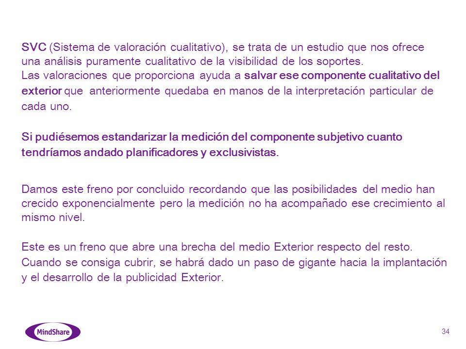 34 SVC (Sistema de valoración cualitativo), se trata de un estudio que nos ofrece una análisis puramente cualitativo de la visibilidad de los soportes