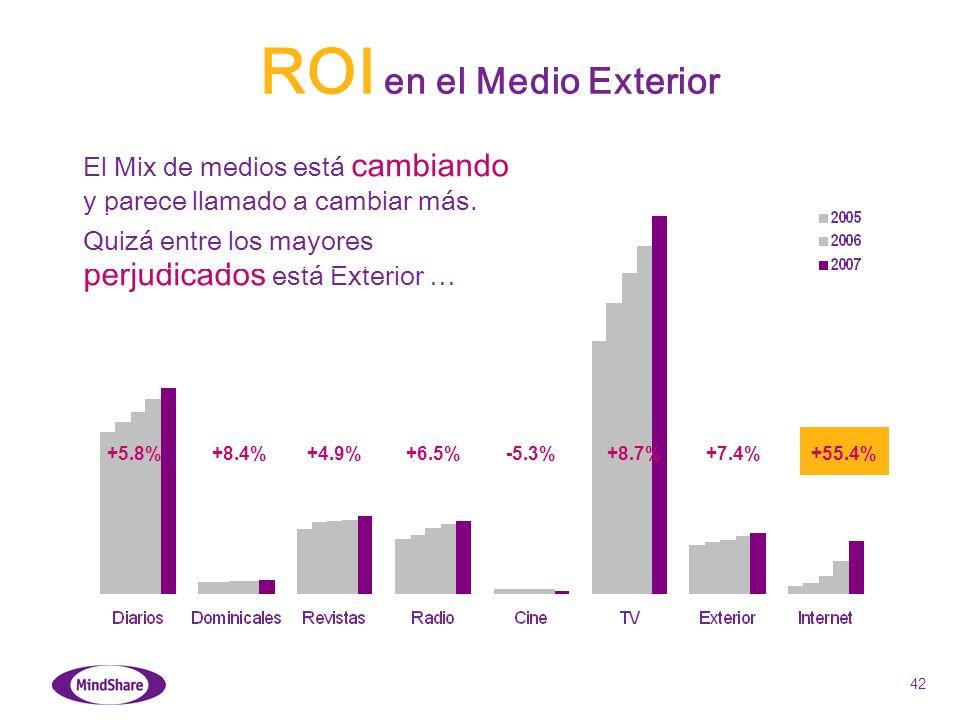 42 El Mix de medios está cambiando y parece llamado a cambiar más. Quizá entre los mayores perjudicados está Exterior … +5.8% +8.4% +4.9% +6.5% -5.3%