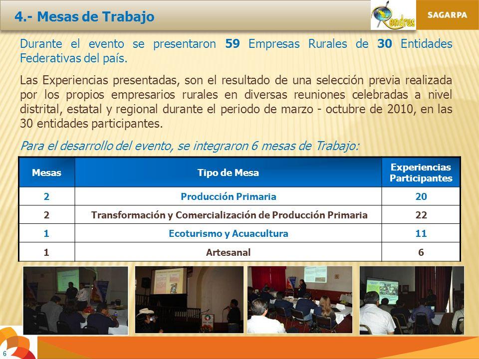 6 Durante el evento se presentaron 59 Empresas Rurales de 30 Entidades Federativas del país.