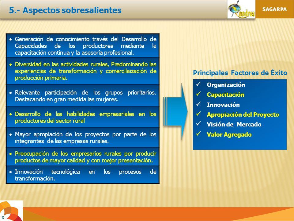8 Generación de conocimiento través del Desarrollo de Capacidades de los productores mediante la capacitación continua y la asesoría profesional.